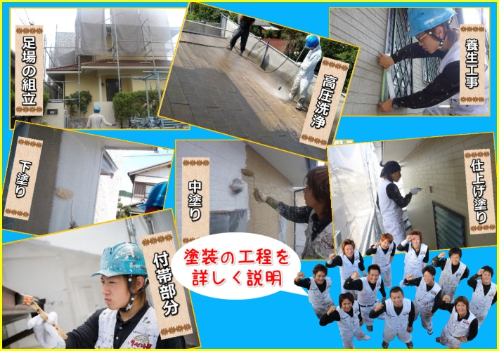 外壁塗装の工程